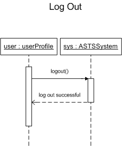 Emr distribution log out sequence diagram ccuart Choice Image